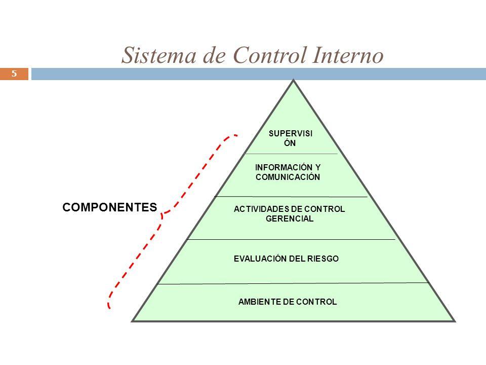 Sistema de Control Interno 5 AMBIENTE DE CONTROL EVALUACIÓN DEL RIESGO ACTIVIDADES DE CONTROL GERENCIAL INFORMACIÓN Y COMUNICACIÓN SUPERVISI ÓN COMPON