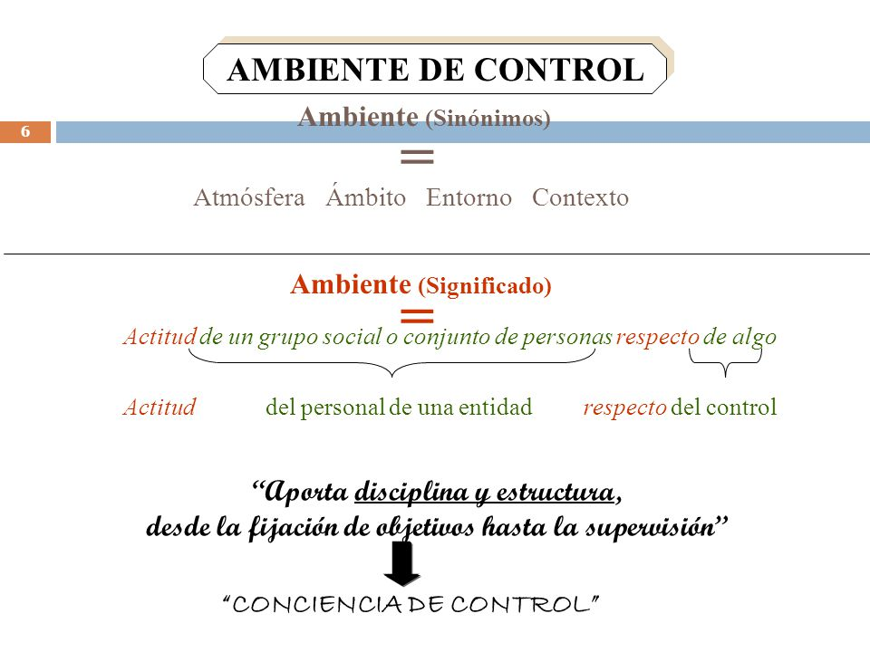 AMBIENTE DE CONTROL Ambiente (Significado) Actitud de un grupo social o conjunto de personas respecto de algo = Actitud del personal de una entidad respecto del control Aporta disciplina y estructura, desde la fijación de objetivos hasta la supervisión CONCIENCIA DE CONTROL Ambiente (Sinónimos) Atmósfera Ámbito Entorno Contexto = 6