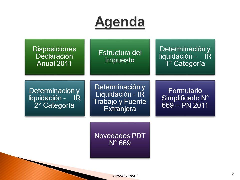 2 Disposiciones Declaración Anual 2011 Estructura del Impuesto Determinación y liquidación - IR 1° Categoría Determinación y liquidación - IR 2° Categ
