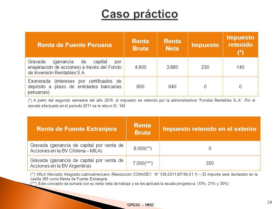 28 Renta de Fuente Peruana Renta Bruta Renta Neta Impuesto Impuesto retenido (*) Gravada (ganancia de capital por enajenación de acciones) a través de