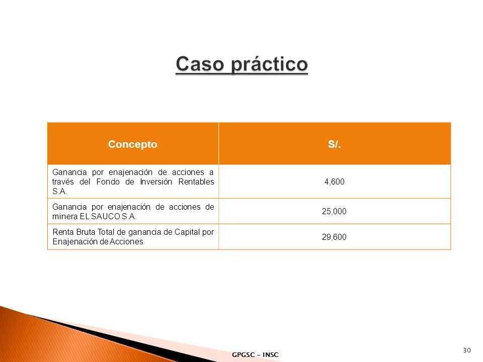 30 ConceptoS/. Ganancia por enajenación de acciones a través del Fondo de Inversión Rentables S.A. 4,600 Ganancia por enajenación de acciones de miner