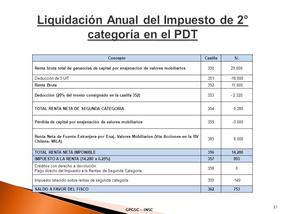 31 ConceptoCasillaS/. Renta bruta total de ganancias de capital por enajenación de valores mobiliarios35029,600 Deducción de 5 UIT351-18,000 Renta Bru