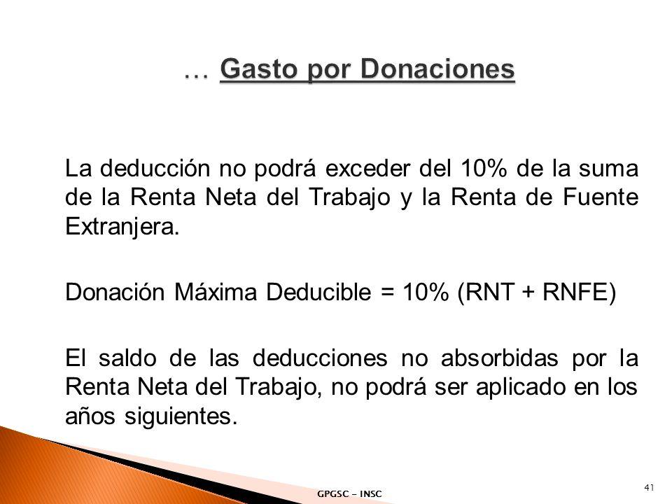 La deducción no podrá exceder del 10% de la suma de la Renta Neta del Trabajo y la Renta de Fuente Extranjera. Donación Máxima Deducible = 10% (RNT +
