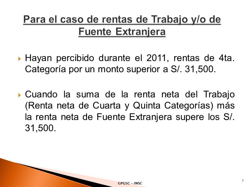 28 Renta de Fuente Peruana Renta Bruta Renta Neta Impuesto Impuesto retenido (*) Gravada (ganancia de capital por enajenación de acciones) a través del Fondo de Inversión Rentables S.A.