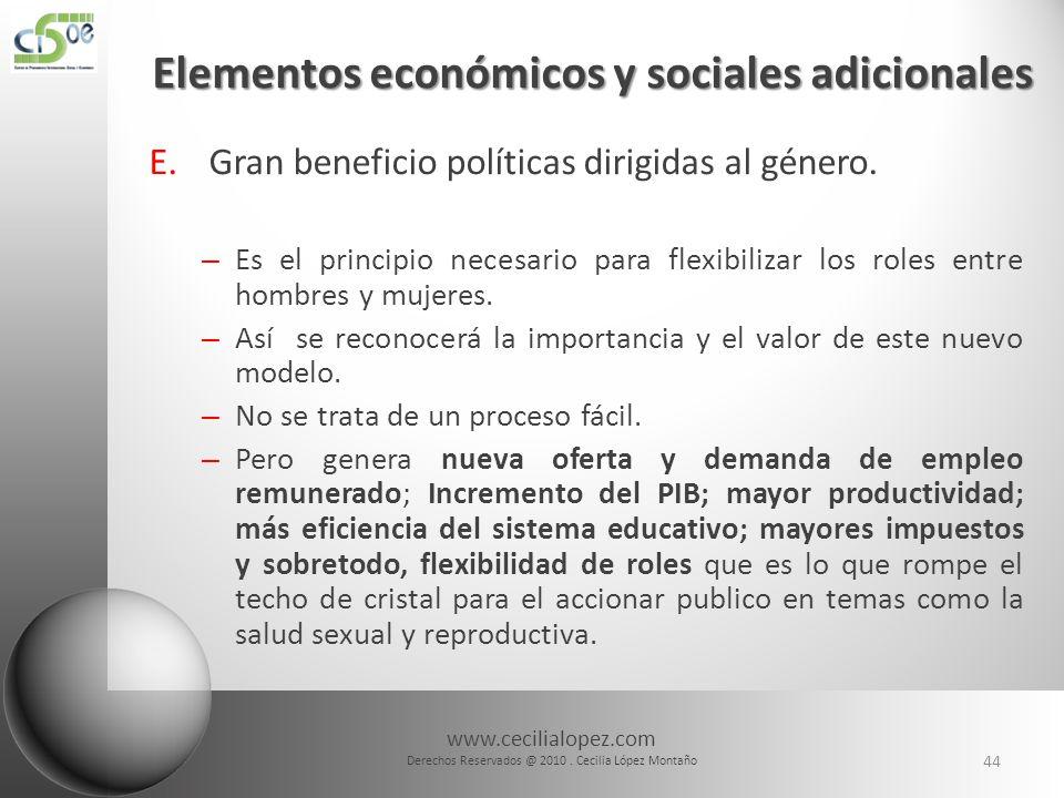 www.cecilialopez.com Derechos Reservados @ 2010.