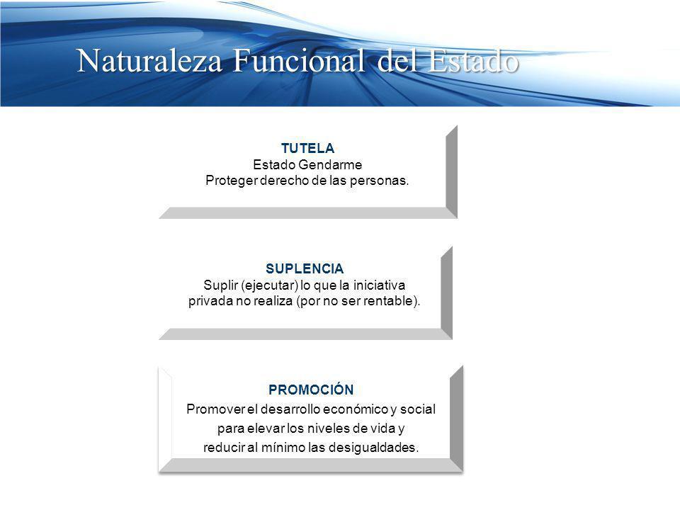 Funciones del Poder Toda sociedad, actividad y/o empresa requieren de DIRECCIÓN (de una autoridad).