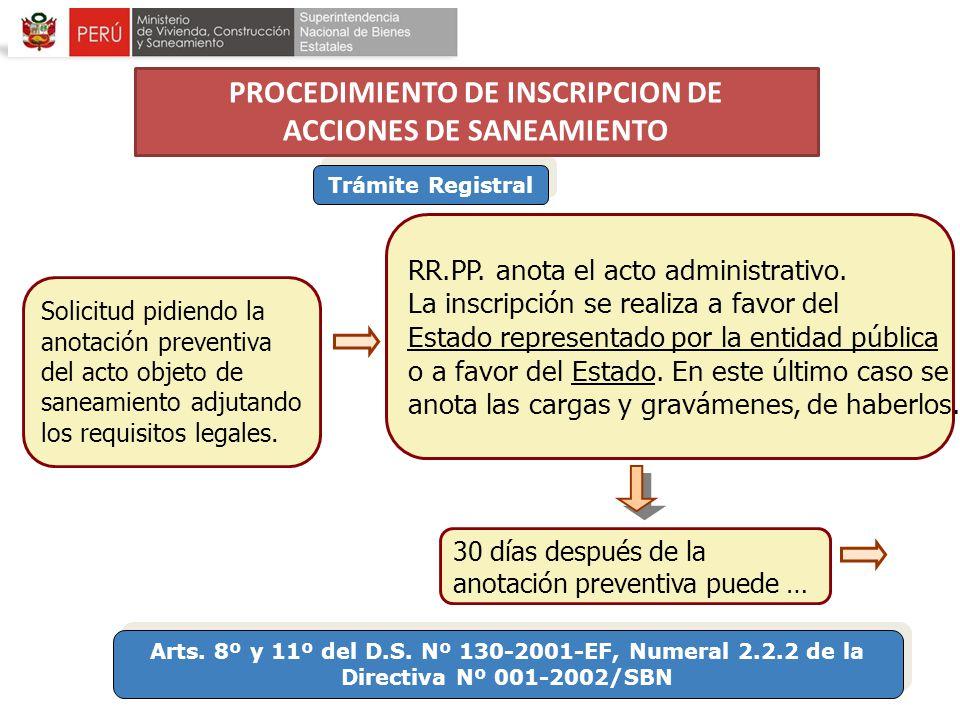 Trámite Registral RR.PP. anota el acto administrativo. La inscripción se realiza a favor del Estado representado por la entidad pública o a favor del