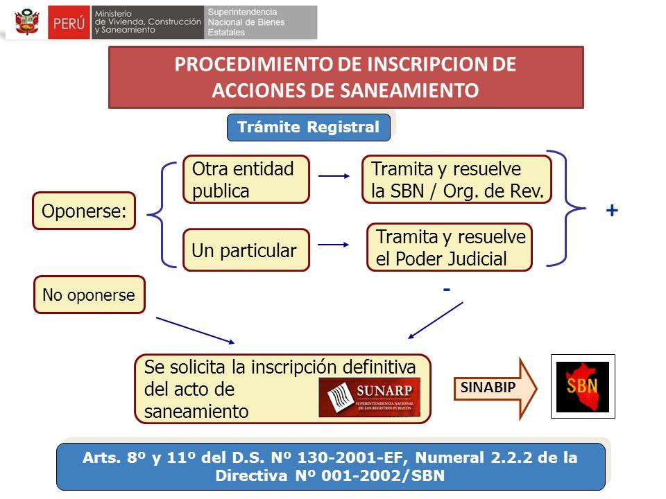 Arts. 8º y 11º del D.S. Nº 130-2001-EF, Numeral 2.2.2 de la Directiva Nº 001-2002/SBN Arts. 8º y 11º del D.S. Nº 130-2001-EF, Numeral 2.2.2 de la Dire