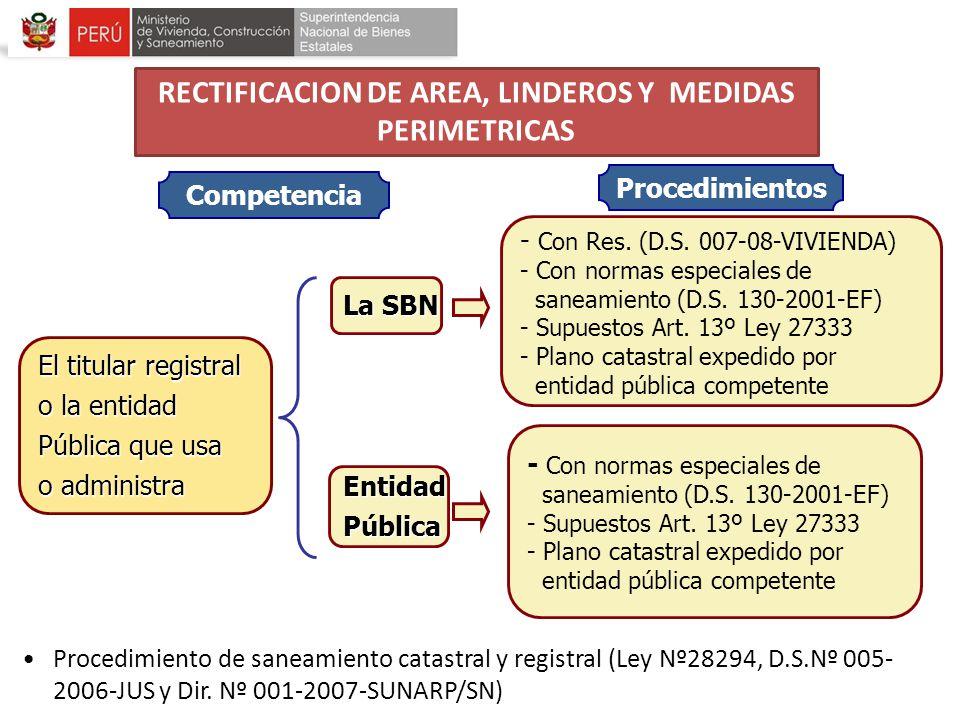 La SBN El titular registral o la entidad Pública que usa o administra EntidadPública - Con normas especiales de saneamiento (D.S. 130-2001-EF) - Supue