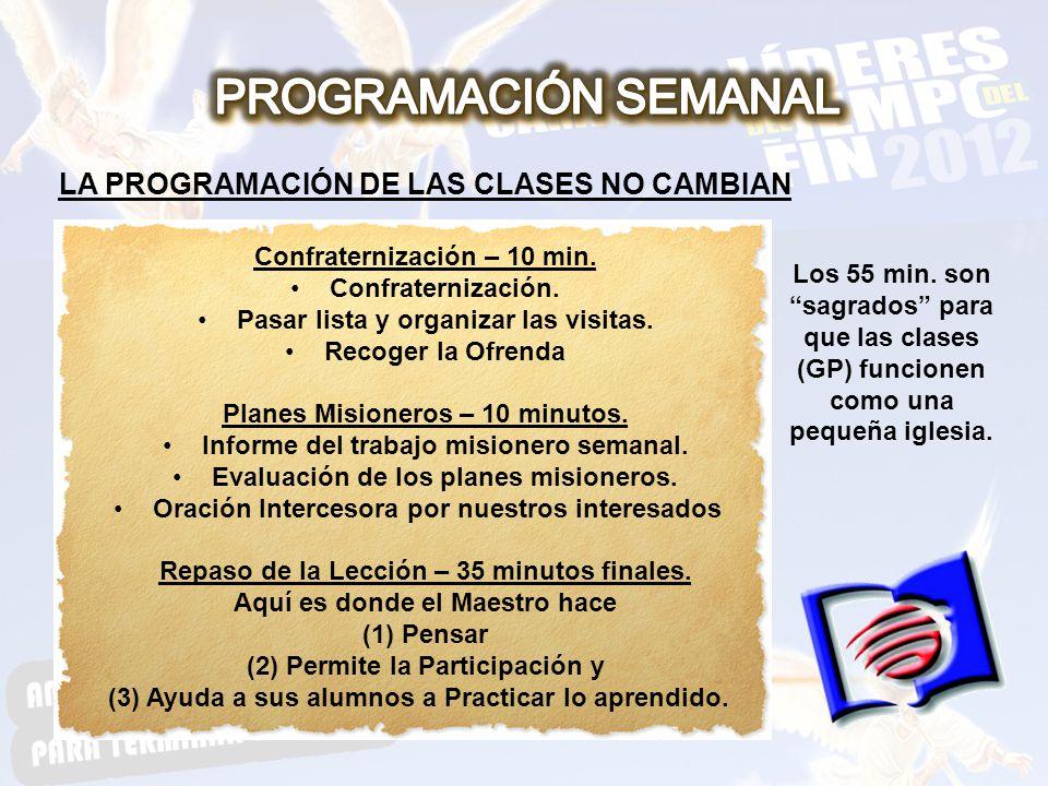 LA PROGRAMACIÓN DE LAS CLASES NO CAMBIAN Confraternización – 10 min.