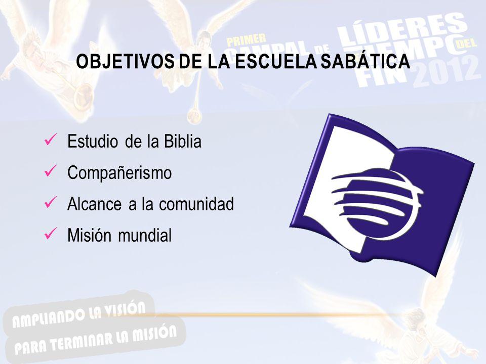 OBJETIVOS DE LA ESCUELA SABÁTICA Estudio de la Biblia Compañerismo Alcance a la comunidad Misión mundial