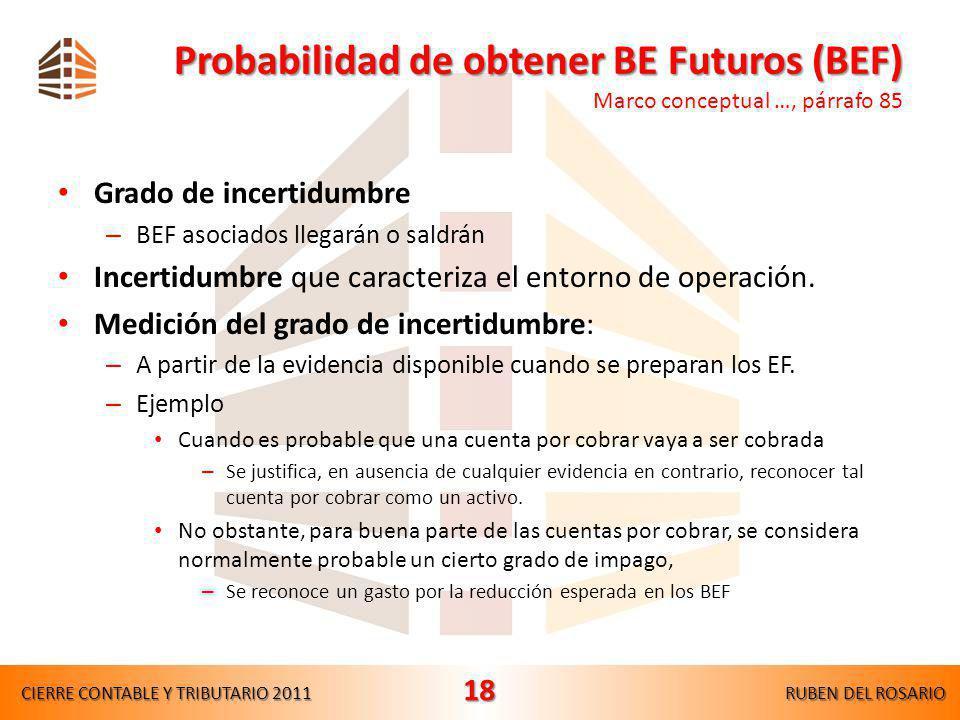 Reconocimiento de los EF Reconocimiento de los EF Marco Conceptual …, párrafos 82 al 84 Reconocimiento: – Proceso de incorporación en el BG o en el ER