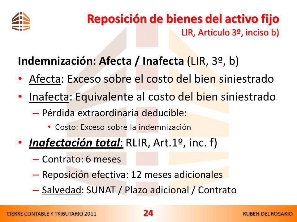 Reposición de bienes del activo fijo LIR, Artículo 3º, inciso b) Determinación del costo computable LIR, Artículo 21º, numeral 21.5 Es el que correspo
