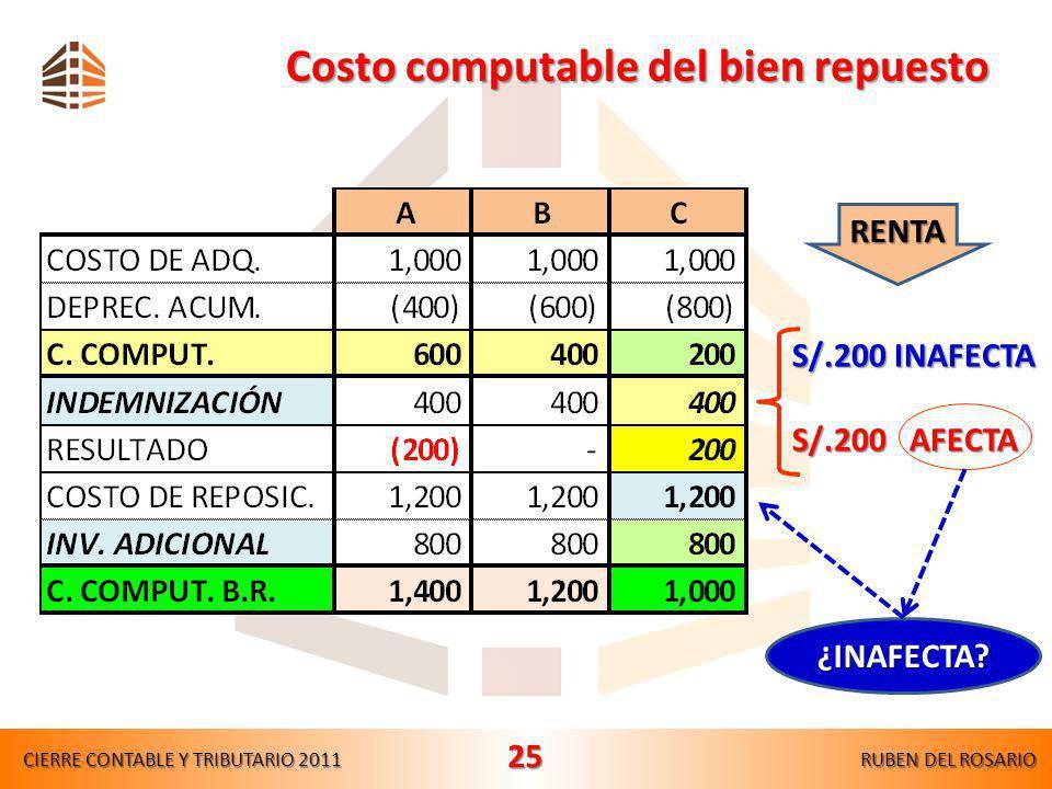 Reposición de bienes del activo fijo LIR, Artículo 3º, inciso b) Indemnización: Afecta / Inafecta (LIR, 3º, b) Afecta: Exceso sobre el costo del bien
