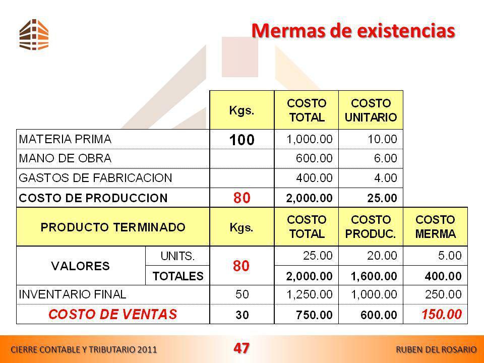 Mermas de existencias CIERRE CONTABLE Y TRIBUTARIO 2011RUBEN DEL ROSARIO 46