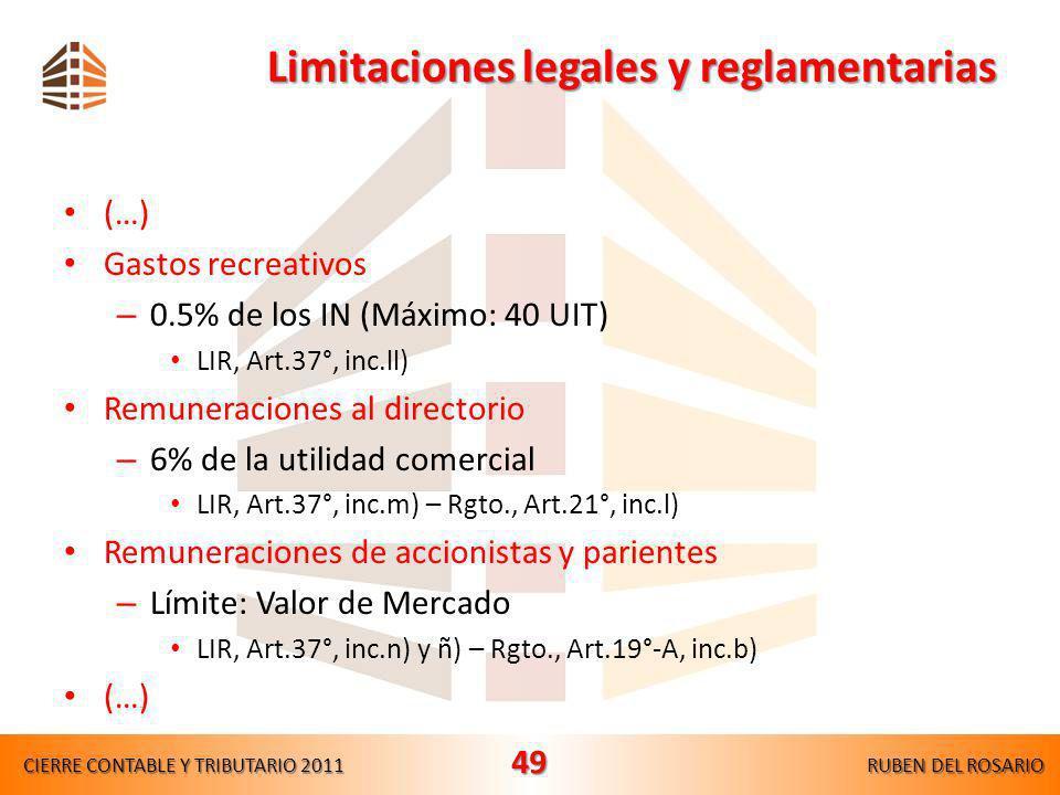 Limitaciones legales y reglamentarias (…) Amortización de intangibles – Gasto deducible Deducción en un solo ejercicio Plazo máximo de 10 años Plazo i