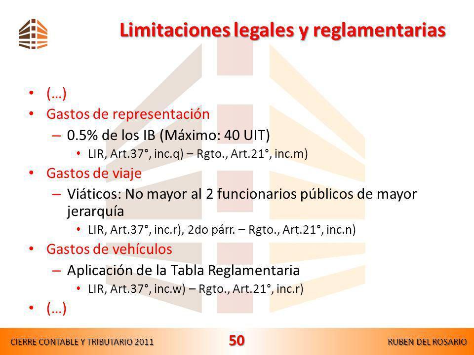Limitaciones legales y reglamentarias (…) Gastos recreativos – 0.5% de los IN (Máximo: 40 UIT) LIR, Art.37°, inc.ll) Remuneraciones al directorio – 6%