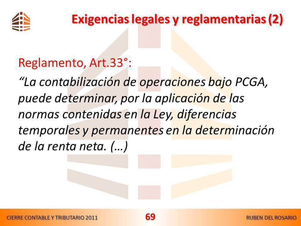 Exigencias legales y reglamentarias Provisiones y castigo de incobrables – Discriminadas en LIB / Castigo condicionado Rgto., Ar.21°, inc.f) Depreciac