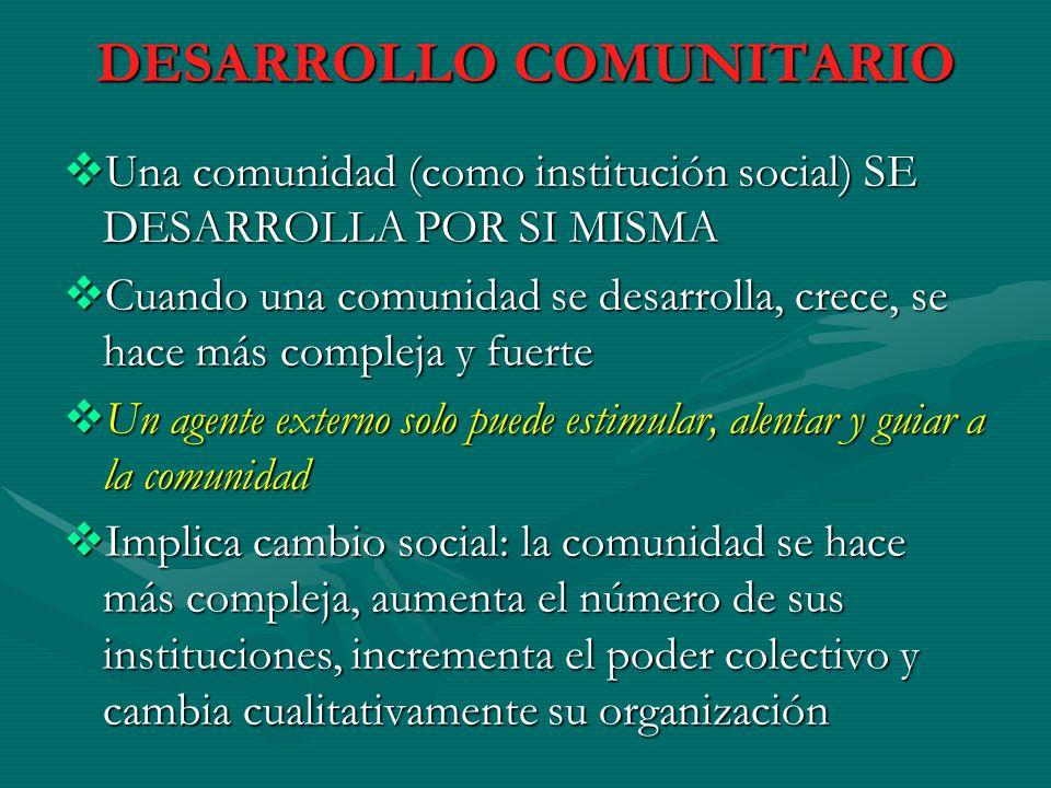 DESARROLLO COMUNITARIO Una comunidad (como institución social) SE DESARROLLA POR SI MISMA Una comunidad (como institución social) SE DESARROLLA POR SI