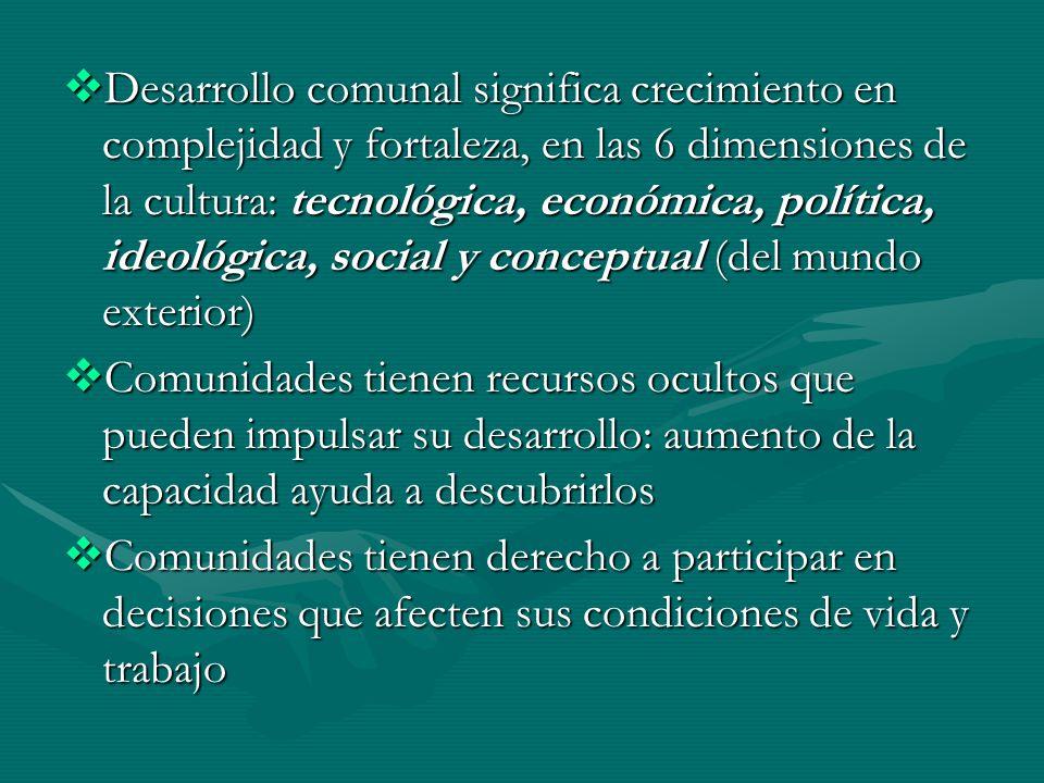 Desarrollo comunal significa crecimiento en complejidad y fortaleza, en las 6 dimensiones de la cultura: tecnológica, económica, política, ideológica,