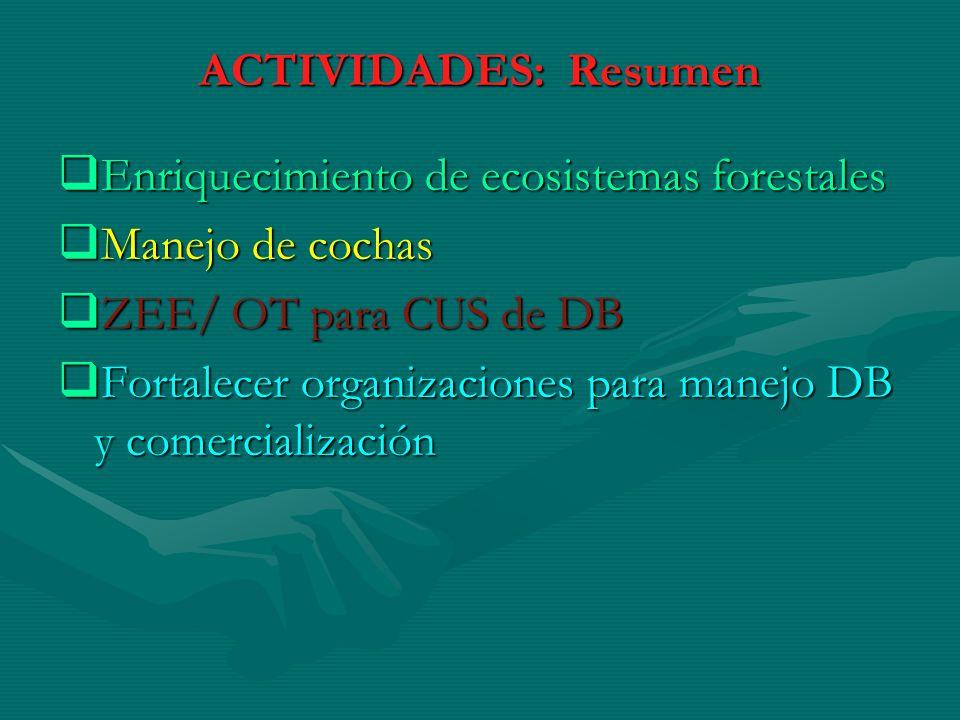 ACTIVIDADES: Resumen Enriquecimiento de ecosistemas forestales Enriquecimiento de ecosistemas forestales Manejo de cochas Manejo de cochas ZEE/ OT par