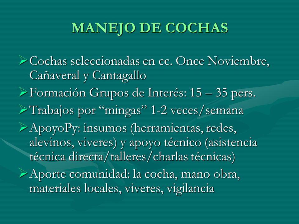 MANEJO DE COCHAS Cochas seleccionadas en cc. Once Noviembre, Cañaveral y Cantagallo Cochas seleccionadas en cc. Once Noviembre, Cañaveral y Cantagallo