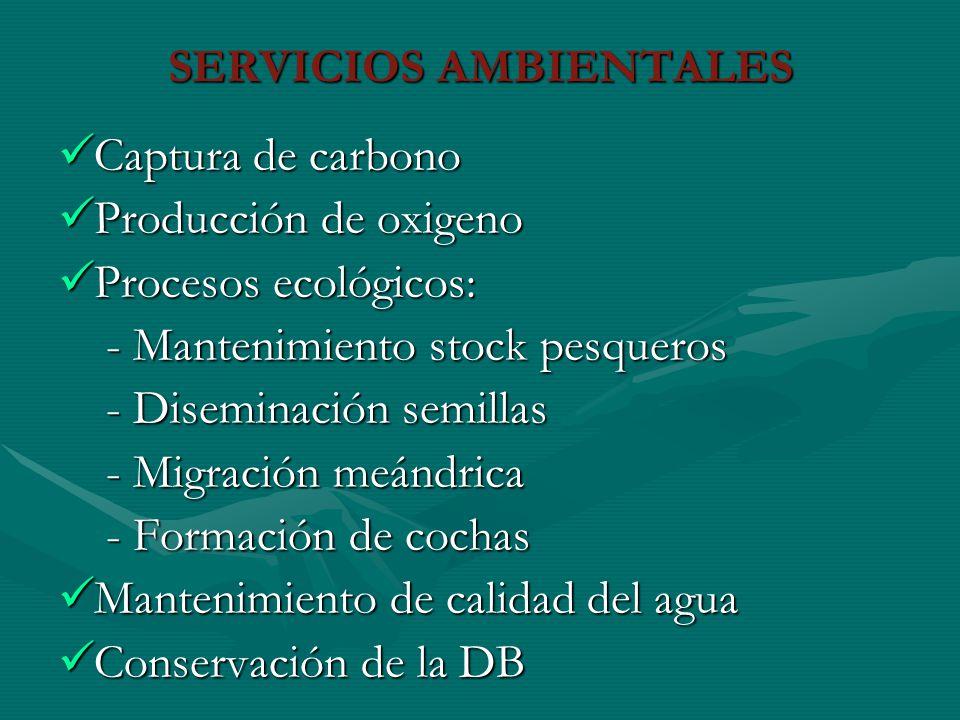 Experiencias pioneras en la región Unidades de Pesca Comunal: caso cc.