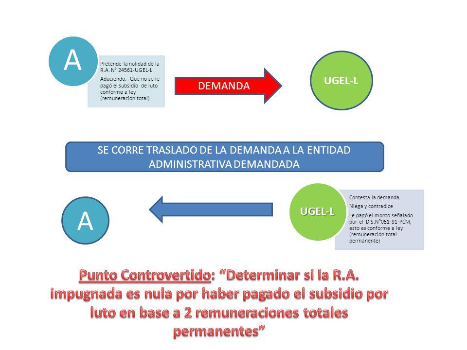 BIBLIOGRAFÍA BÁSICA Abel Benaventos, Omar: «Teoría General Unitaria del Derecho Procesal».