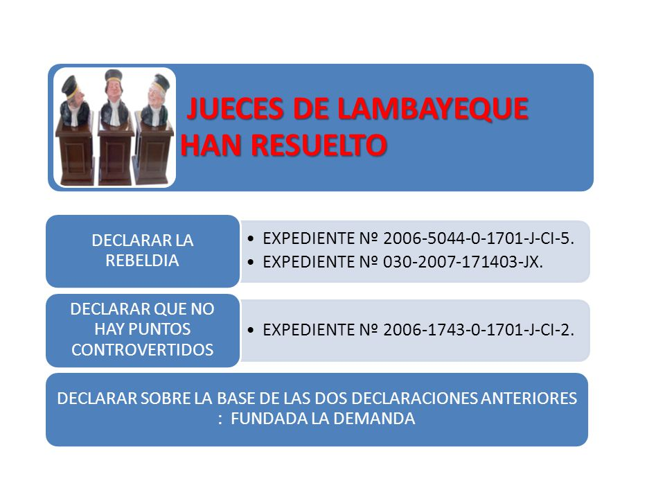 JUECES DE LAMBAYEQUE HAN RESUELTO JUECES DE LAMBAYEQUE HAN RESUELTO EXPEDIENTE Nº 2006-5044-0-1701-J-CI-5.