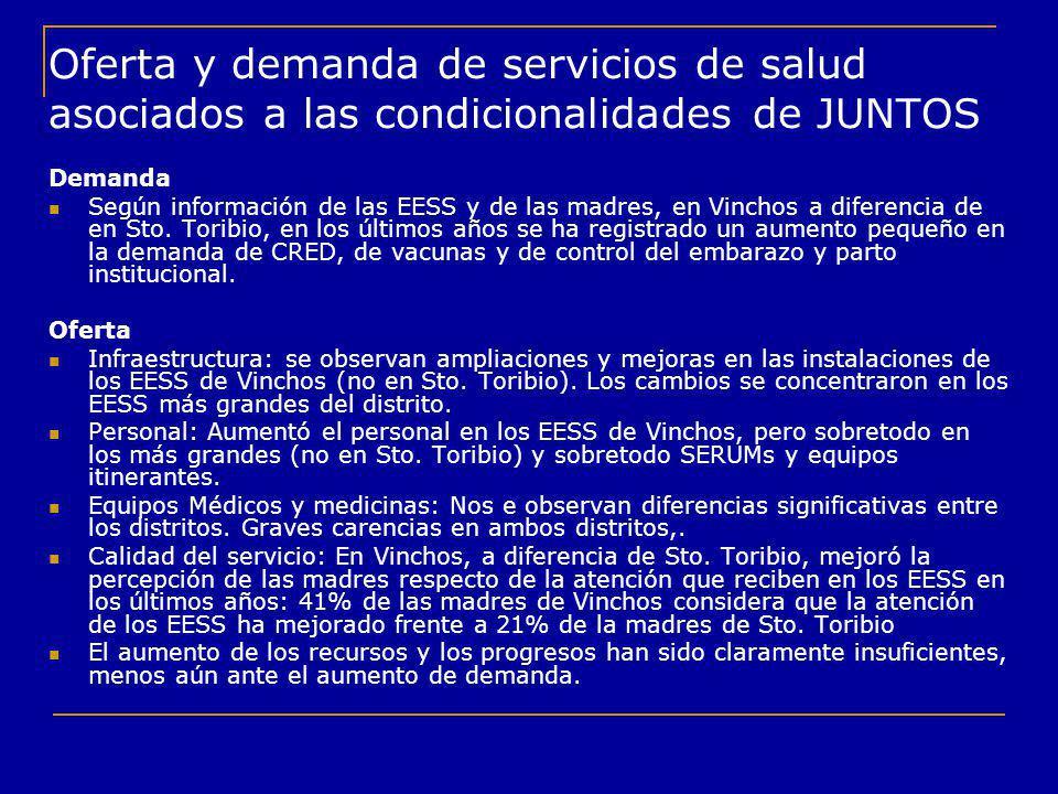 Oferta y demanda de servicios de salud asociados a las condicionalidades de JUNTOS Demanda Según información de las EESS y de las madres, en Vinchos a