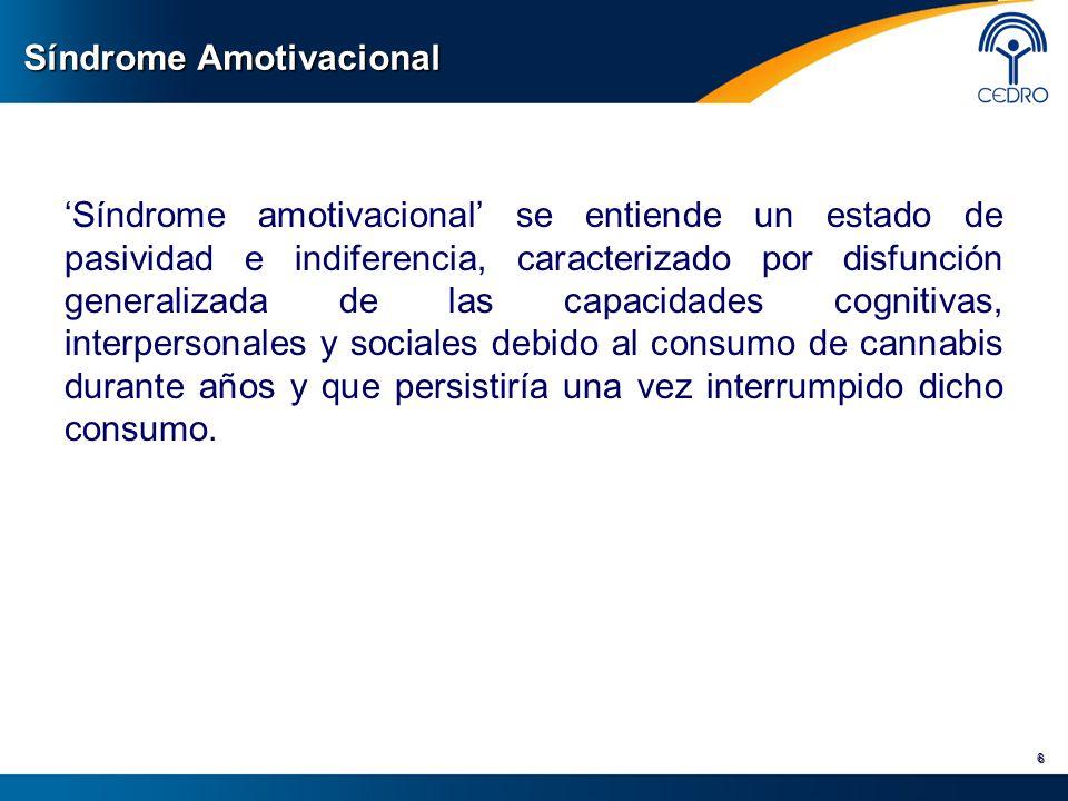 Síndrome Amotivacional El paciente se vuelve apático, sin energía, sin interés, suele ganar peso y parece extremadamente perezoso.