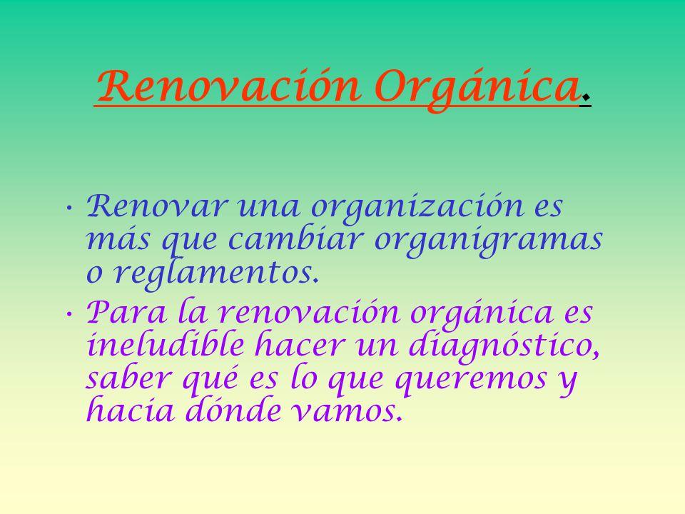 Etapas de la Renovación. Organizacional. Programática. Doctrinaria.