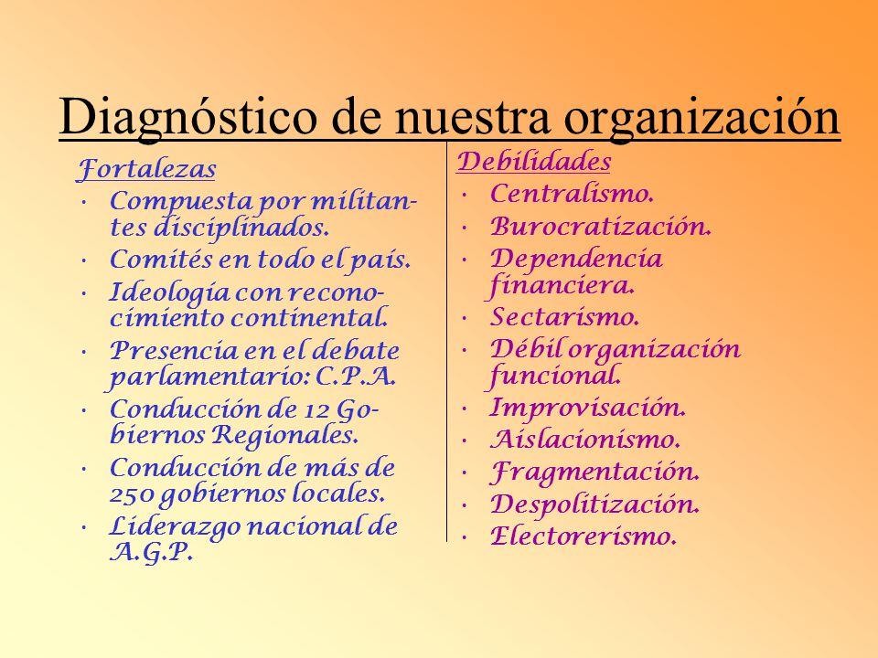 Renovación Orgánica. Renovar una organización es más que cambiar organigramas o reglamentos.
