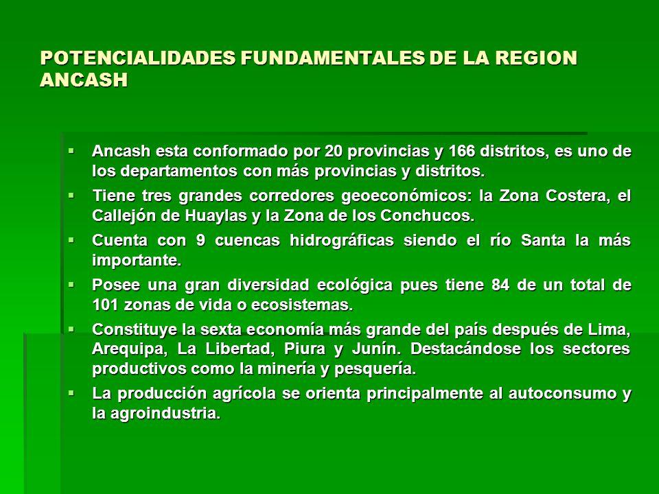 POTENCIALIDADES FUNDAMENTALES DE LA REGION ANCASH Ancash esta conformado por 20 provincias y 166 distritos, es uno de los departamentos con más provincias y distritos.