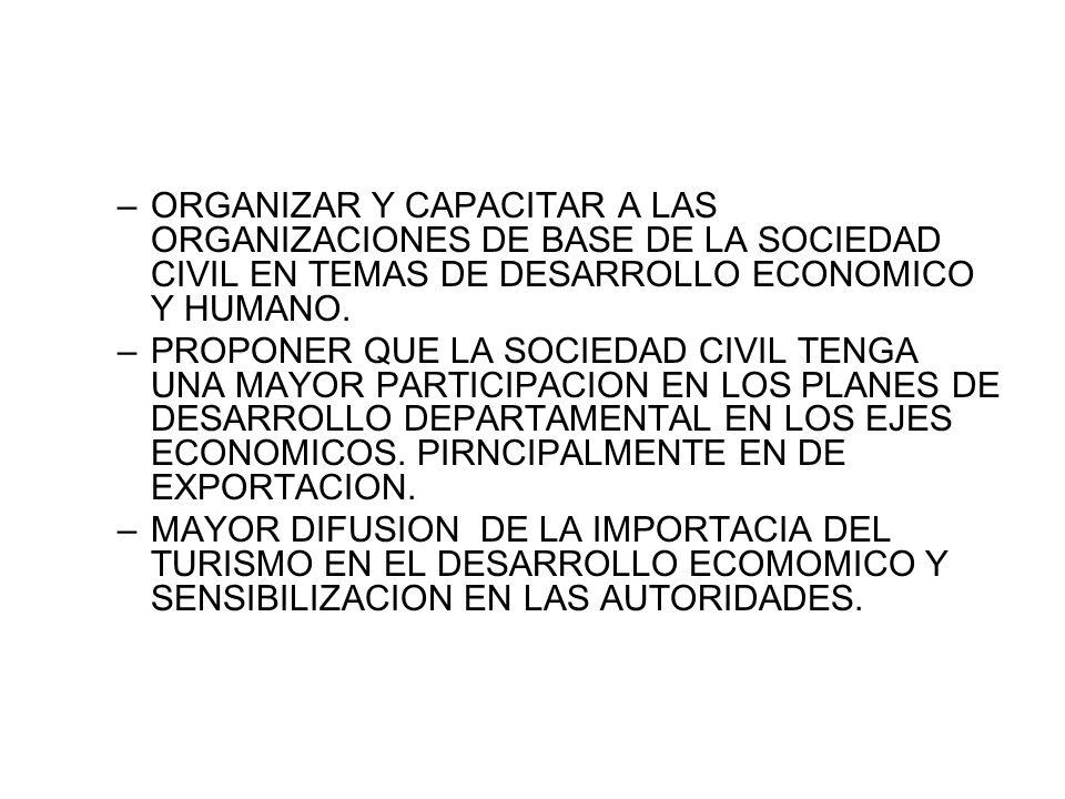 –ORGANIZAR Y CAPACITAR A LAS ORGANIZACIONES DE BASE DE LA SOCIEDAD CIVIL EN TEMAS DE DESARROLLO ECONOMICO Y HUMANO.
