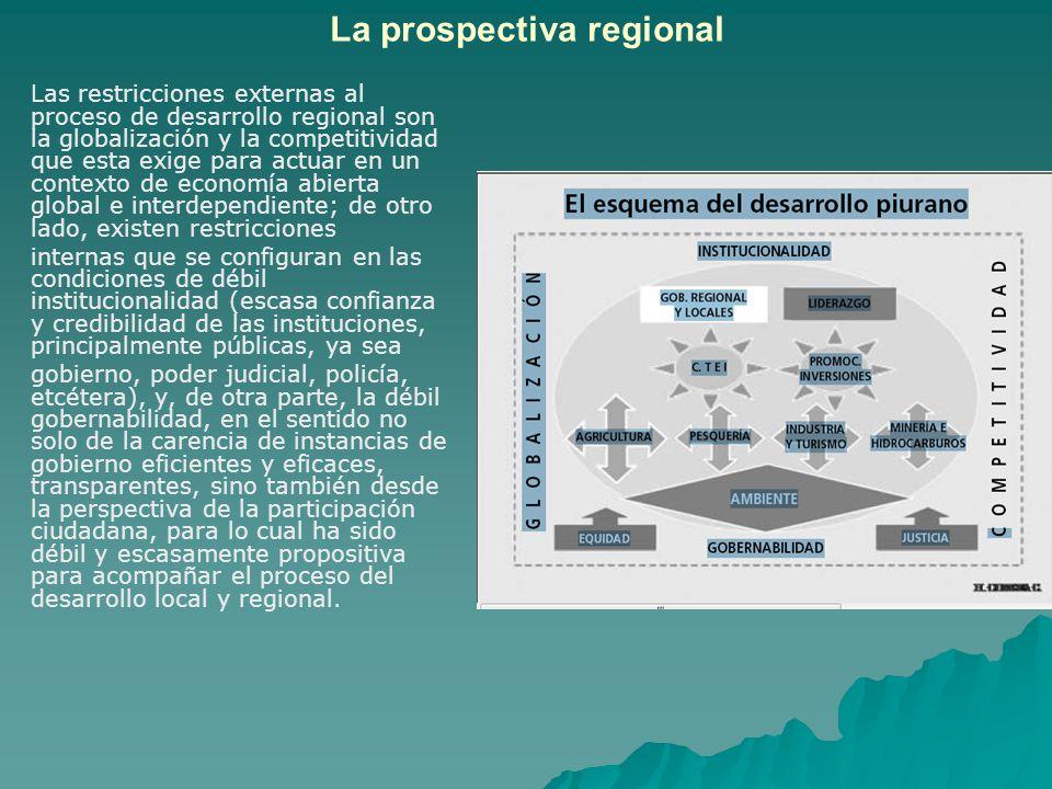 La prospectiva regional Las restricciones externas al proceso de desarrollo regional son la globalización y la competitividad que esta exige para actu