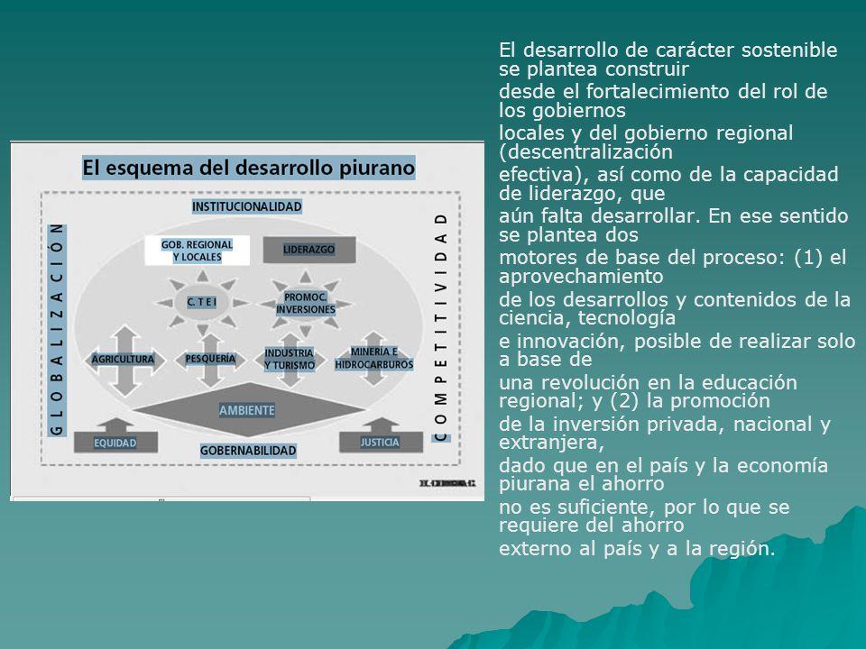 El desarrollo de carácter sostenible se plantea construir desde el fortalecimiento del rol de los gobiernos locales y del gobierno regional (descentra