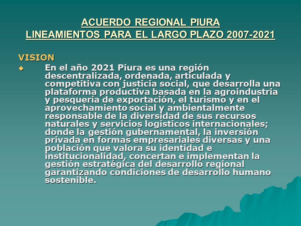 ACUERDO REGIONAL PIURA LINEAMIENTOS PARA EL LARGO PLAZO 2007-2021 VISION En el año 2021 Piura es una región descentralizada, ordenada, articulada y co