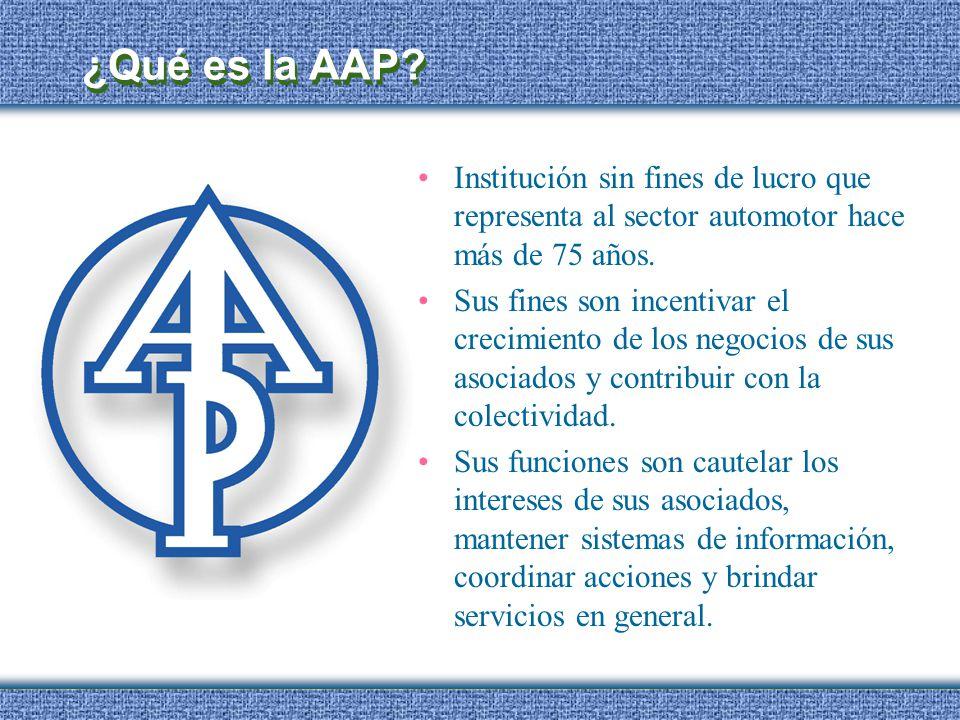 ¿Qué es la AAP? Institución sin fines de lucro que representa al sector automotor hace más de 75 años. Sus fines son incentivar el crecimiento de los