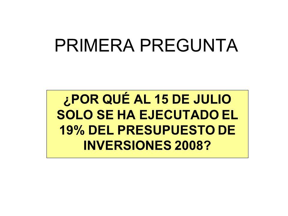 S/.16´695,677.02 ES APENAS EL 18.9% DEL TOTAL DE INVERSIONES PREVISTO EN EL PIA 2008: S/.