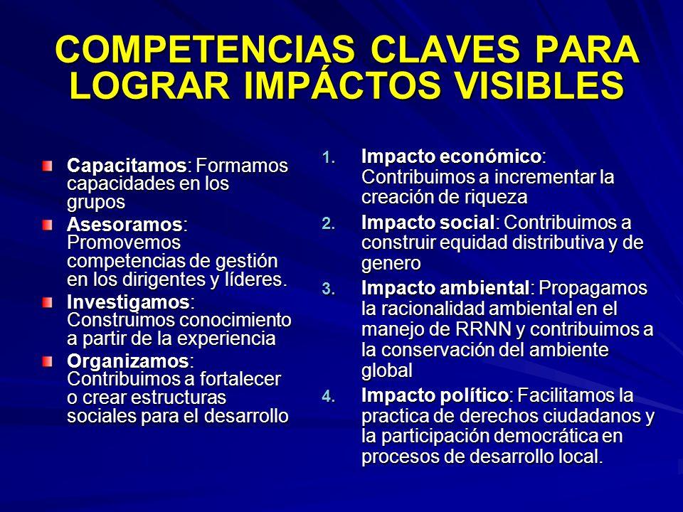 COMPETENCIAS CLAVES PARA LOGRAR IMPÁCTOS VISIBLES Capacitamos: Formamos capacidades en los grupos Asesoramos: Promovemos competencias de gestión en lo