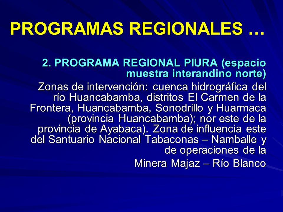 PROGRAMAS REGIONALES … 2. PROGRAMA REGIONAL PIURA (espacio muestra interandino norte) Zonas de intervención: cuenca hidrográfica del río Huancabamba,