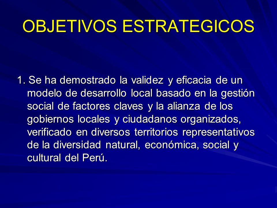 OBJETIVOS ESTRATEGICOS 1. Se ha demostrado la validez y eficacia de un modelo de desarrollo local basado en la gestión social de factores claves y la