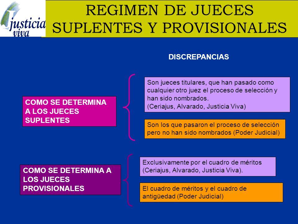 REGIMEN DE JUECES SUPLENTES Y PROVISIONALES DISCREPANCIAS COMO SE DETERMINA A LOS JUECES SUPLENTES COMO SE DETERMINA A LOS JUECES PROVISIONALES Son jueces titulares, que han pasado como cualquier otro juez el proceso de selección y han sido nombrados.