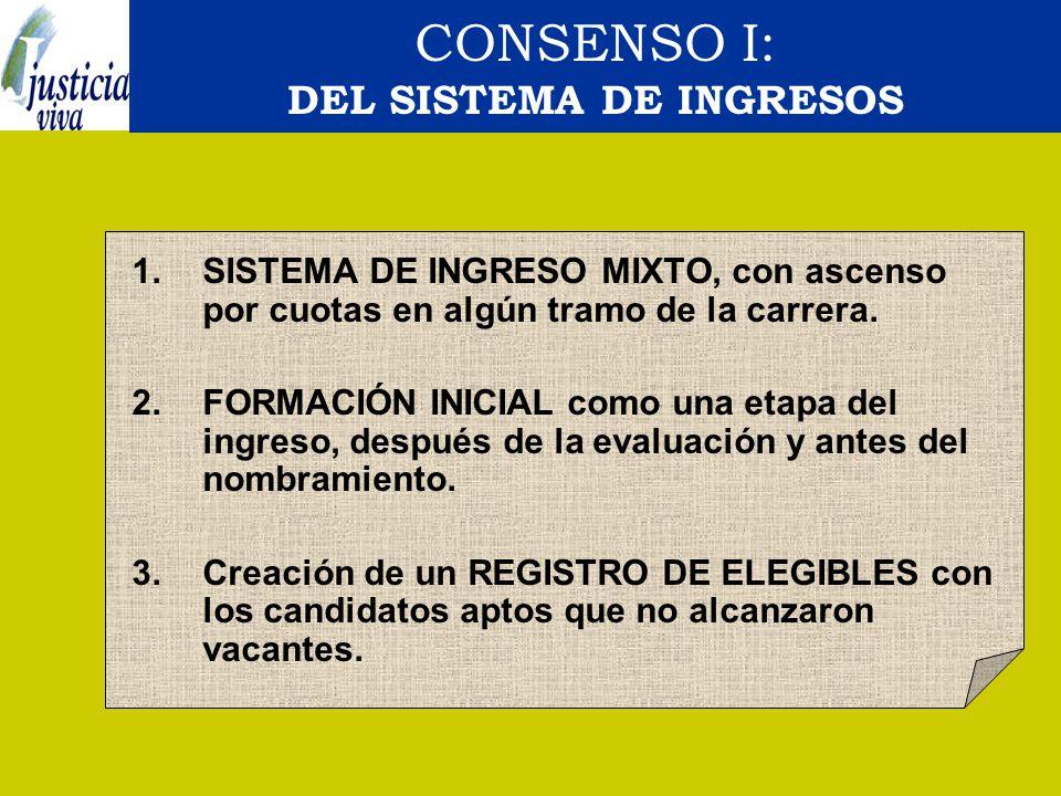 SISTEMA DE INGRESO I: Sistema de ingreso mixto 1.Tramo cerrado del 1º al 2º nivel, en 30% o 1/3.