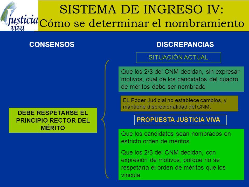 CONSENSO II: DEL SISTEMA DE EVALUACIÓN 1.Los aspectos del desempeño objeto de evaluación.