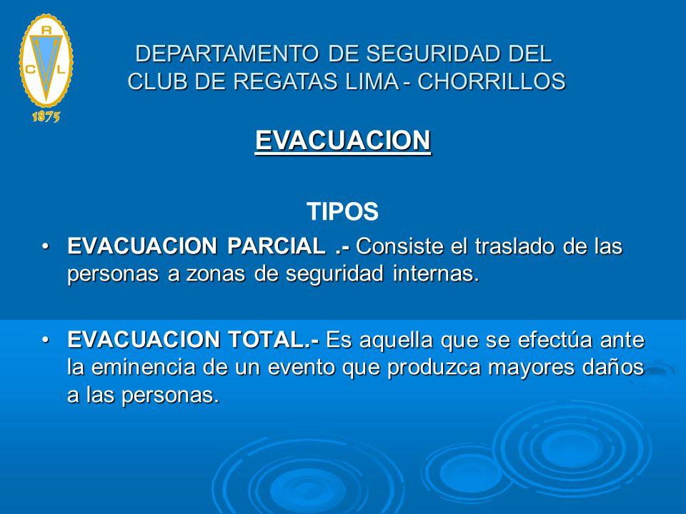 TIPOS EVACUACION PARCIAL.- Consiste el traslado de las personas a zonas de seguridad internas.EVACUACION PARCIAL.- Consiste el traslado de las persona