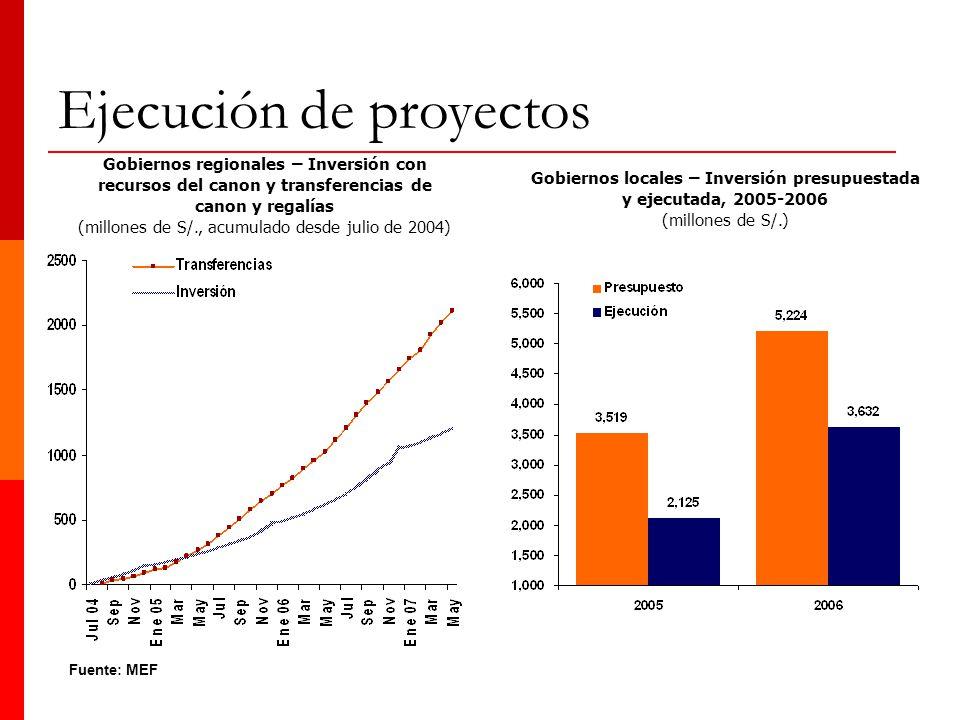17 Gobiernos locales – Inversión presupuestada y ejecutada, 2005-2006 (millones de S/.) Fuente: MEF Gobiernos regionales – Inversión con recursos del