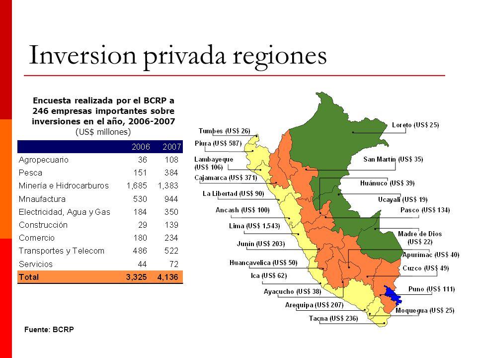 Fuente: BCRP Encuesta realizada por el BCRP a 246 empresas importantes sobre inversiones en el año, 2006-2007 (US$ millones) Inversion privada regione