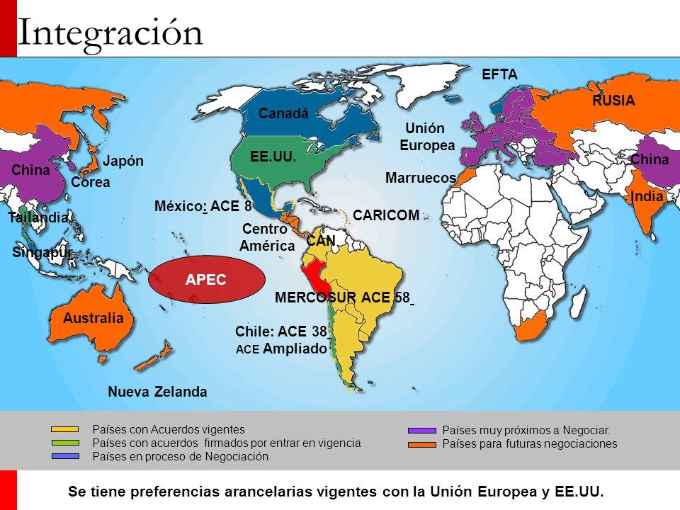 Países con Acuerdos vigentes Países con acuerdos firmados por entrar en vigencia Países en proceso de Negociación Países muy próximos a Negociar. País